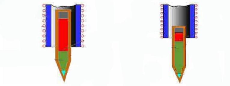 藍寶石長晶